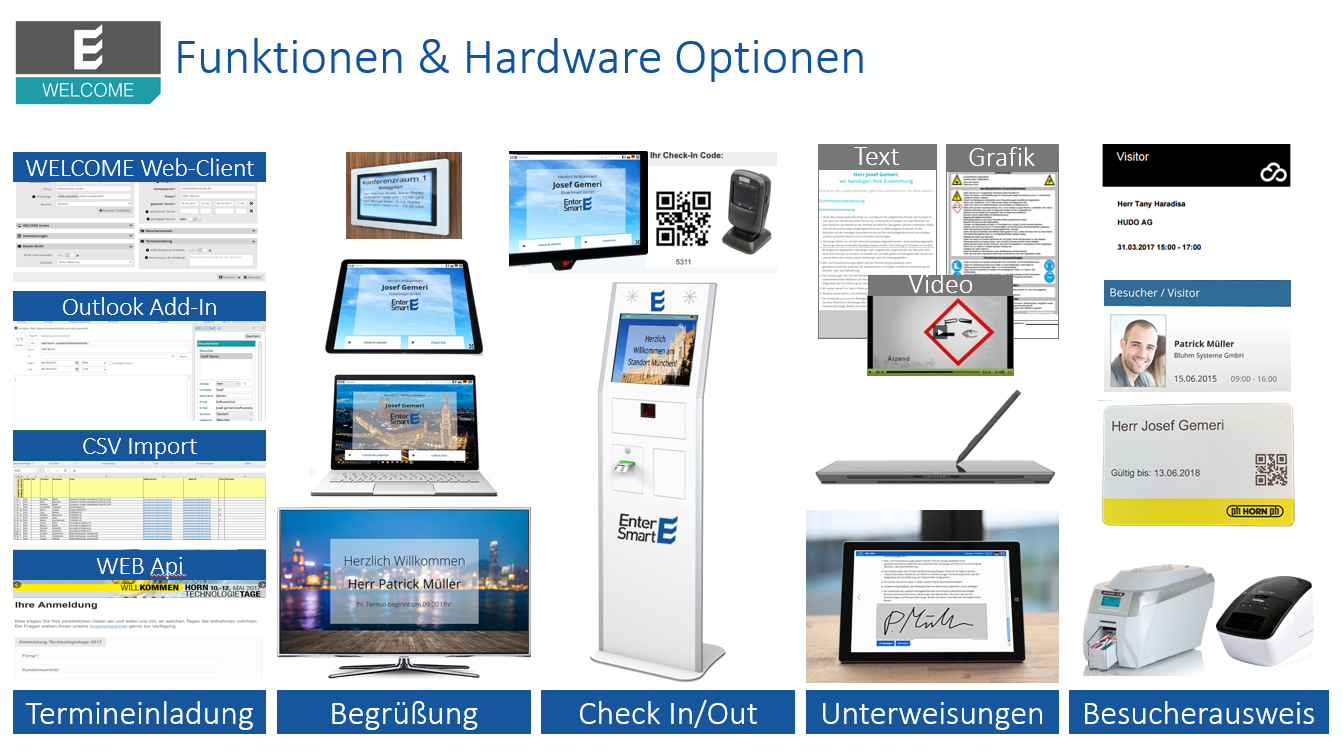 Vorschaubild Titelseite Hardwareoptionen WELCOME