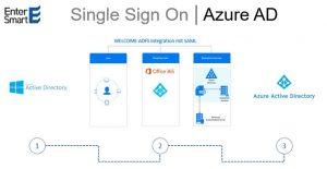 Single Sign On Azure AD